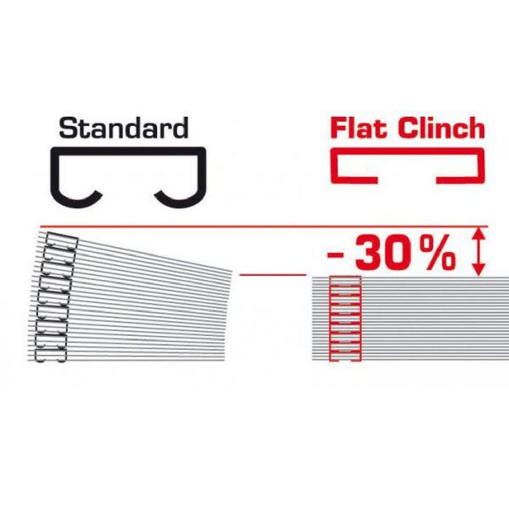 J.Burrows Effortless Flat Clinch Pocket Stapler Assorted
