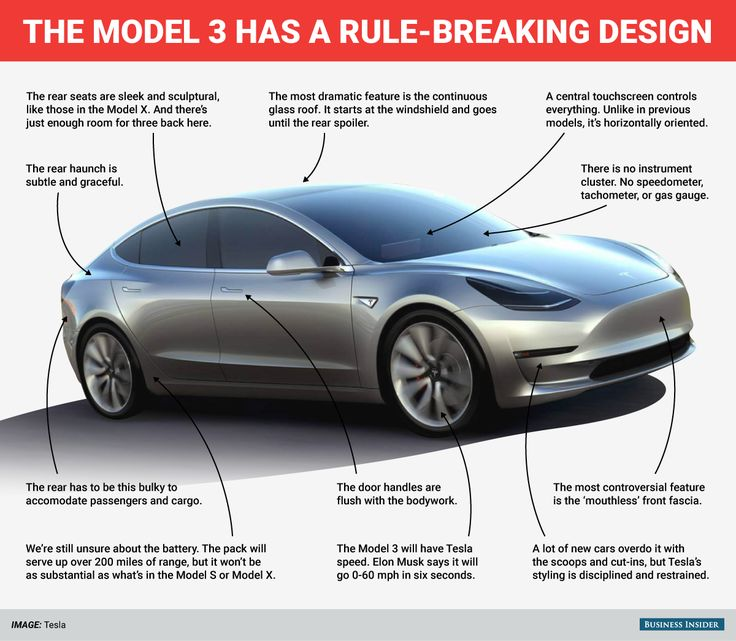 26 Best Images About Tesla Electric Auto On Pinterest: 17 Best Ideas About Tesla Motors Model S On Pinterest