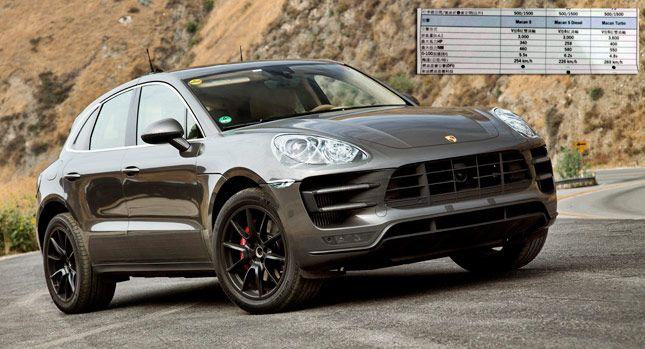 Porsche Macan S 2014 » Los Mejores Autos