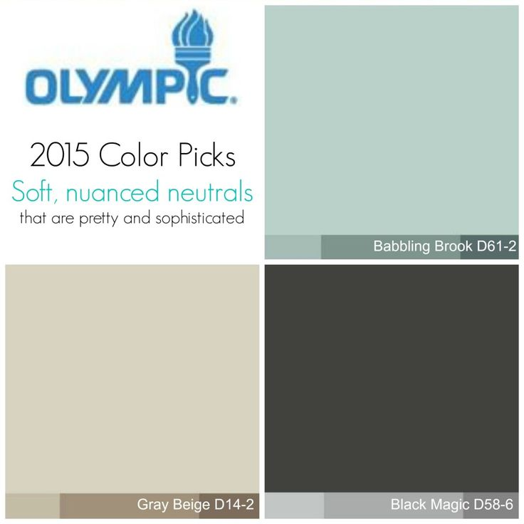 Kitchen Renovation Trends 2015 27 Ideas To Inspire: 17 Best Images About Colors/ideas On Pinterest