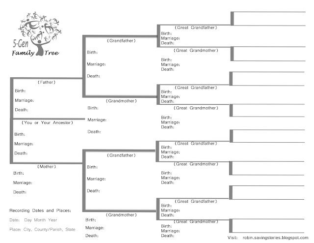 Best Geneology Images On   Family Trees Genealogy
