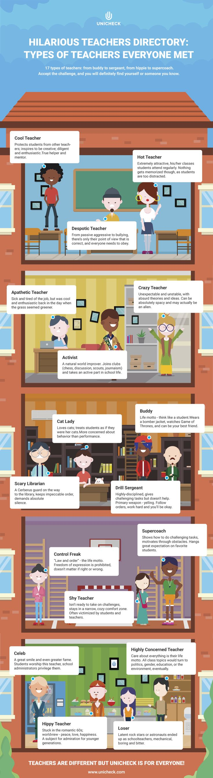 17 Types of Teachers Everyone Knows