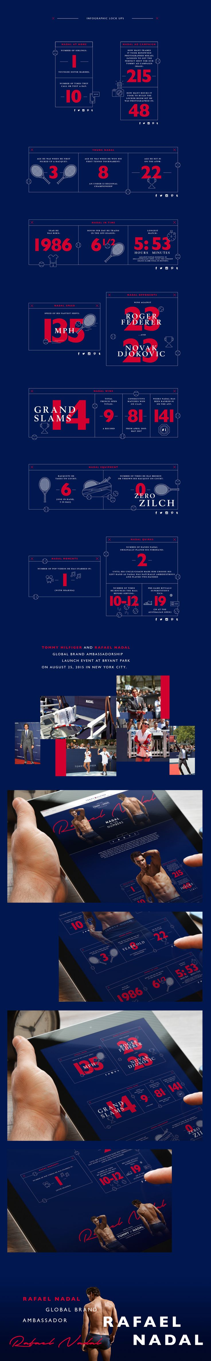 Check out the live info graphic (US only):http://usa.tommy.com/shop/en/thb2cus/sports-nadal-numbers?icid=blog-LP:08-24-2015:story:imageAll content and imagery belong to Tommy Hilfiger / Rafael Nadal. © 2015Design Copyright © 2015 STUDIOJQ.