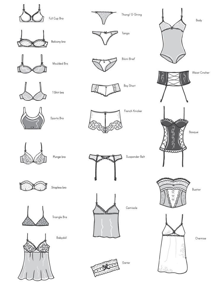 10 Types of Lingerie That Every Woman Should Have
