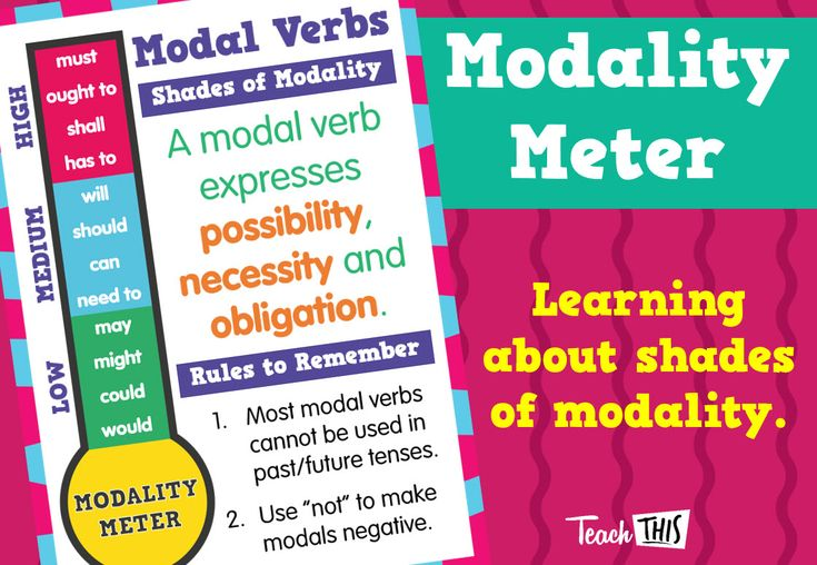 modality in persuasive writing Ks2 introduction to recognising and using modal verbs, linked to persuasive  writing.
