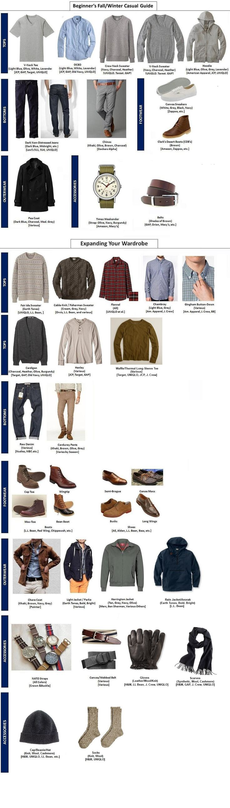 beginner's fall/winter guide by allmoose