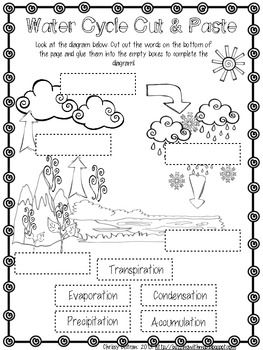Water Cycle Freebie Pack!                                                                                                                                                                                 More