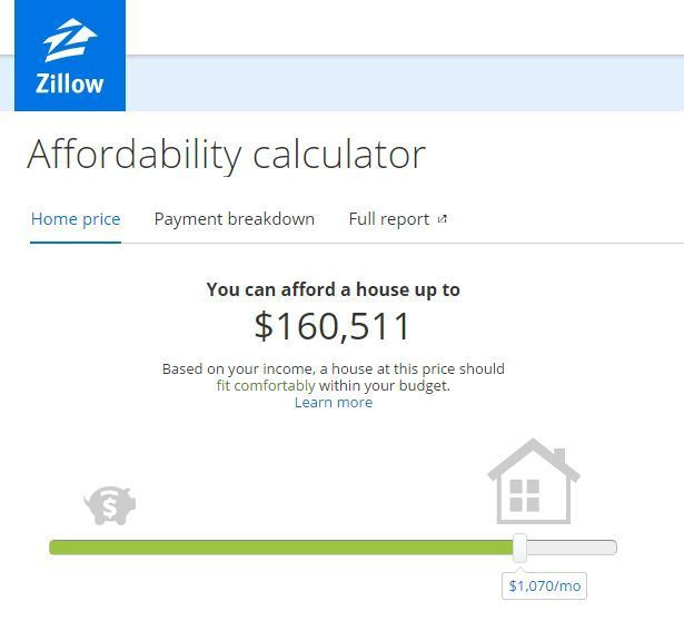 Zillows Mortgage Affordability Calculator Free Online Mortgage