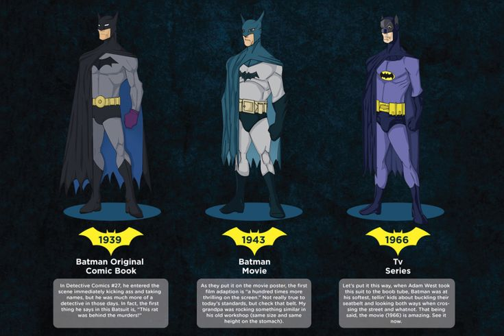 Check out Every Suit Batman Has Ever Worn on Screen: 76 years of the Batsuit //