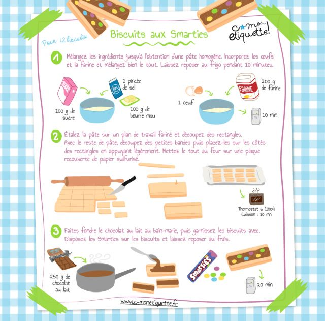 les 25 meilleures id es concernant atelier cuisine enfant sur pinterest recettes de caisson d. Black Bedroom Furniture Sets. Home Design Ideas