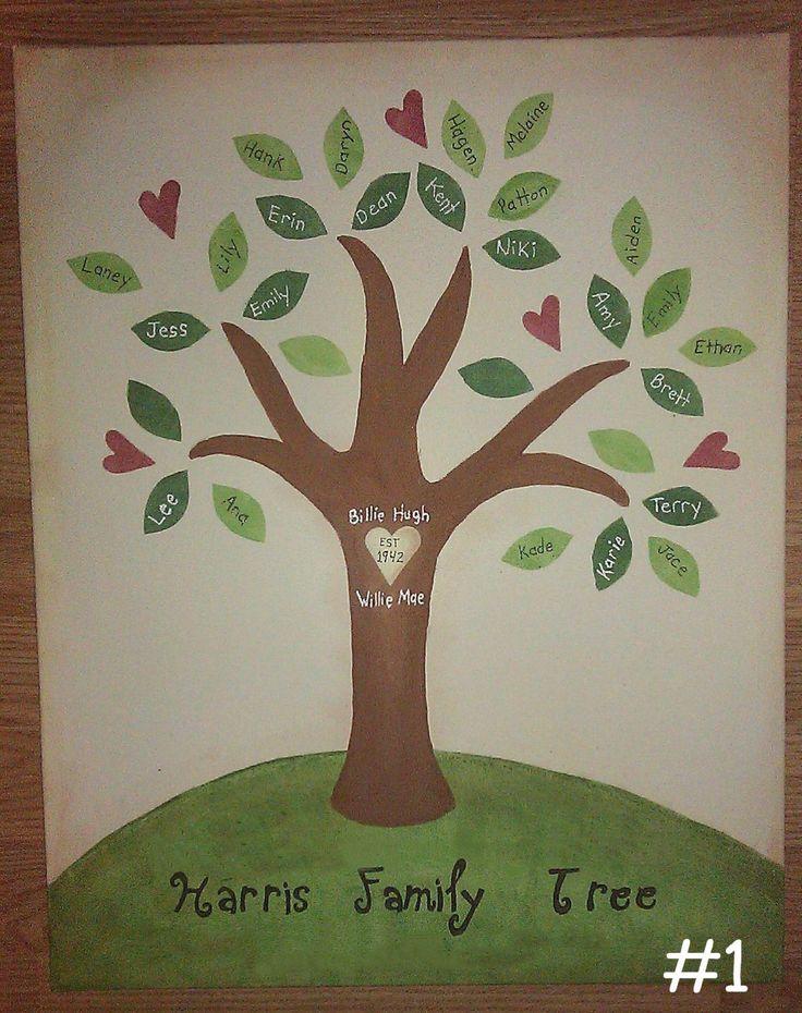 Personalized family tree stammbaum stammbaum und sammlung - Stammbaum basteln mit kindern ...