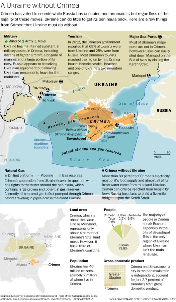 This map shows what the loss of Crimea really means for Ukraine...