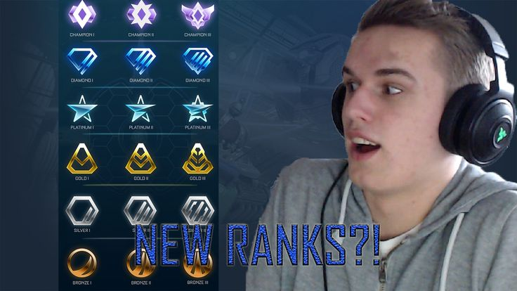 NEW RANKS COMING UP IN ROCKET LEAGUE | Dualweek