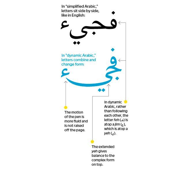 156 best design arabic inspiration images on pinterest arabic 69 nadine chahine stopboris Images