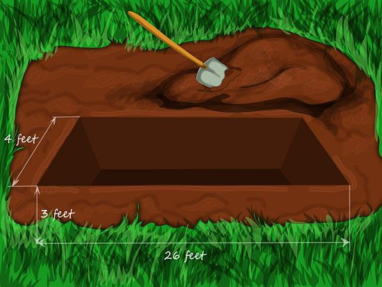 How to Construct a Small Septic System (with Pictures) - wikiHow. Hope I never have to do this but if so I want to have the know-how and do it right. I am leaning toward composting toilets.