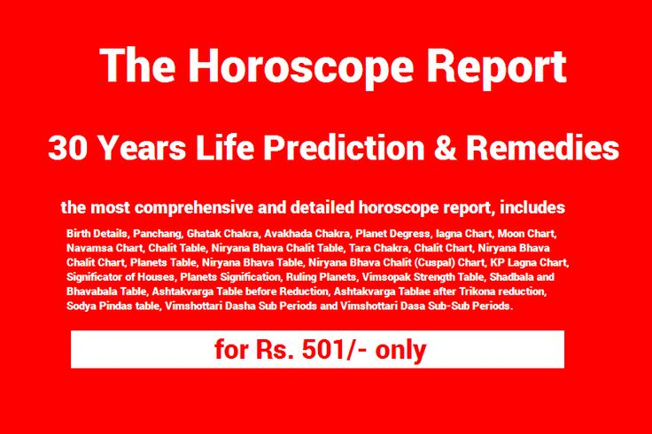 30 Years Life Prediction & Remedies