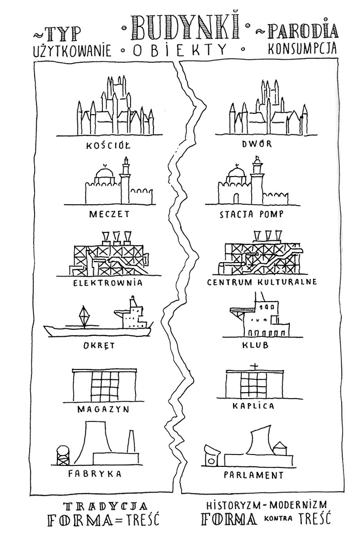 teoria architektury i urbanistyki: LEON KRIER