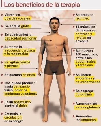 Beneficios de la risa / benefits of laughing (Spanish)