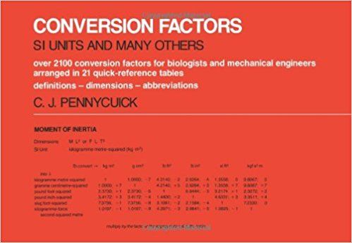 Online conversion is a resource for weights measures calculators converters. Welcome to unitconversionorg unitconversionorg is the ultimate resource for unit conversion use our free online unit converters to easily convert between . Gigajoules to joules gj to j conversion 1