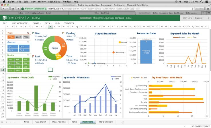 Online and Interactive Excel Sales Dashboard using Raw Data 2