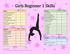 List of beginner skills PK level