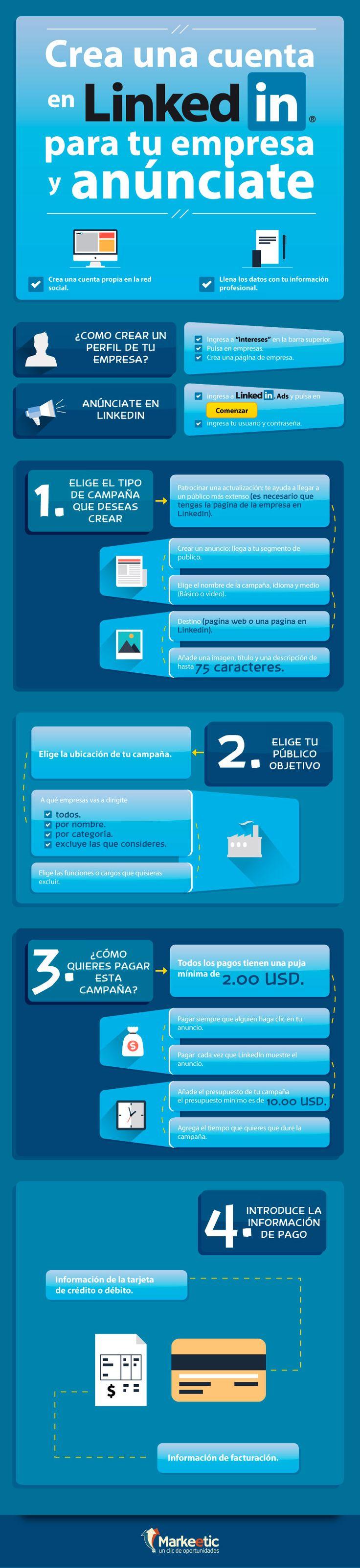 Hola: Una infografía que dice crea una cuenta Linkedin de empresa y anúnciate. Un saludo