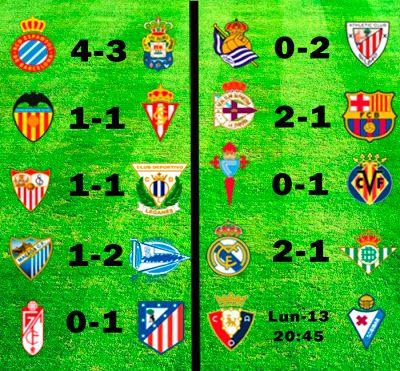 La Liga Full: Resultados Jornada 27 a falta del último partido