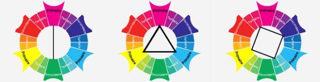 sur le thème Cercle Chromatique sur Pinterest  Chromatique, Cercle ...