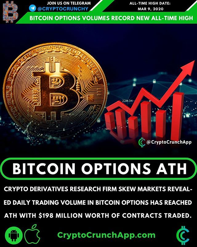 short bitcoin options
