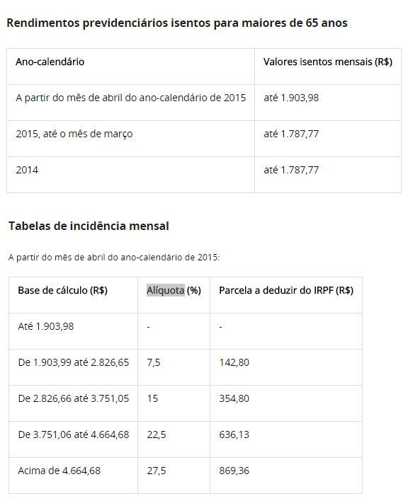 Tabela Imposto de Renda 2017
