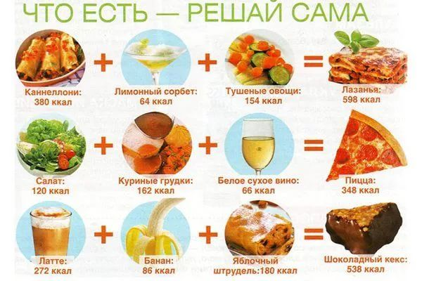 Какие Фрукты Лучше Не Есть При Диете. Диетические фрукты - меню диеты и разгрузочные дни, польза для похудения и выведения жира