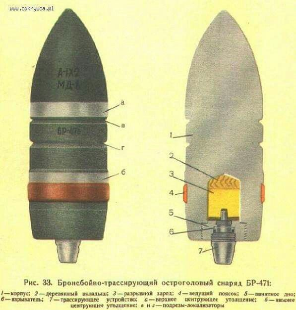 Anti-Ship Missiles Thread - Page 11 F5d7cf3e1bc8a17b5de810affa405b26--piercing-shells