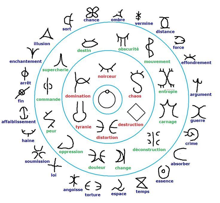 Runes et signes astrologiques F5d83b6873e5fe89d6184160e373efd8