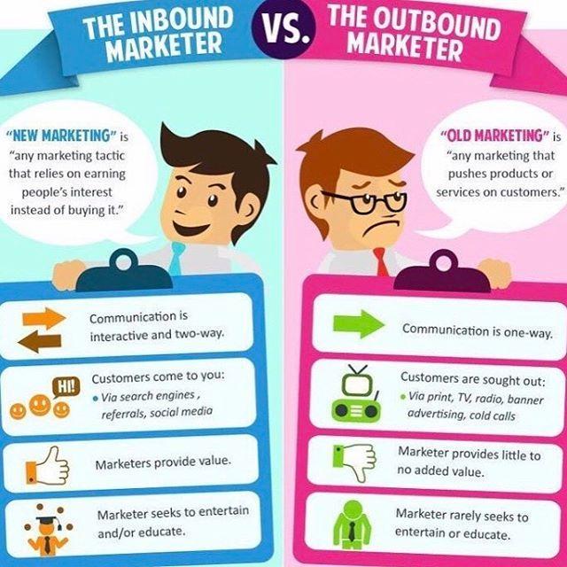The inbound marketer Vs the outbound marketer. #socialmediamarketing #markeing #digitalmarketing #infographic #inboundmarketing #outboundmarketing #emarketing #seo #traffic #growthhacking