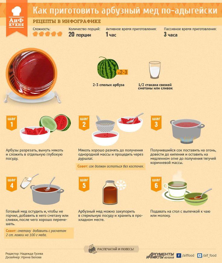 Готовим ароматный десерт из арбузной мякоти и сока.