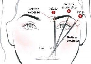 Curso de sobrancelhas definitivas