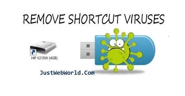 computer virus vs natural virus