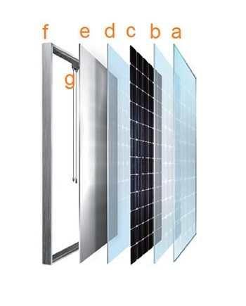 Panouri fotovoltaice 250w policristaline   Panouri solare-Sisteme solare energie gratuita