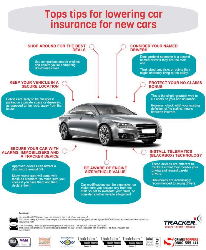 Tracker Top Tips For Lowering Car Insurance For New Cars Avec