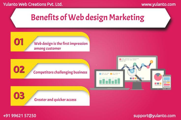 #webdesign for the development of business resolution and the customers data to drive for better businessdecisions.