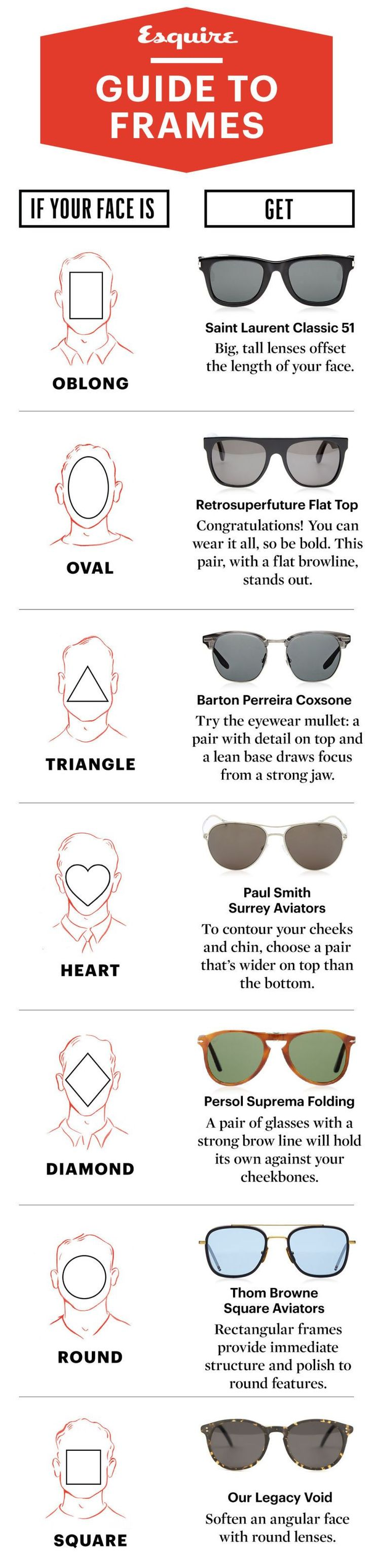 Choose the perfect eye wear frames according to face shape    #Infographics, #Sunglasses, #Frames, #FaceShape