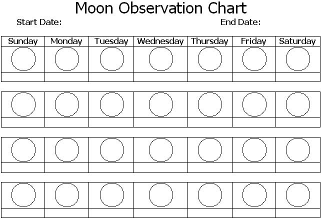blank moon phase calendar additional observations school pinterest moon phase chart. Black Bedroom Furniture Sets. Home Design Ideas