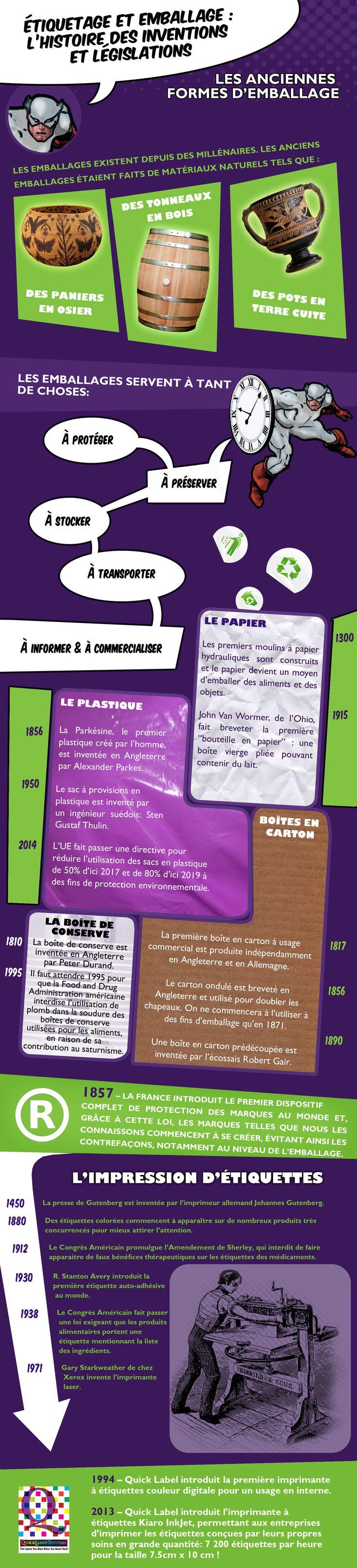 Quicklabel.fr - Réaliser soi-même ses étiquettes, c'est pas plus difficile que de faire des crêpes avec une imprimante à étiquettes Quick Label. http://www.quicklabel.fr