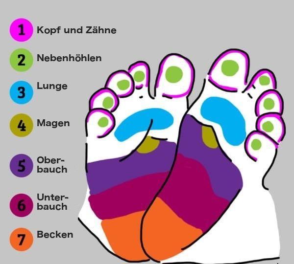 Fußmass1