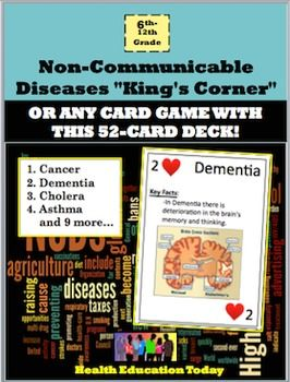 """Make learning FUN!!!  Non-Communicable Diseases Card Game: Play """"King's Corner"""" or Any Other Card Game!!  This is a real 52-card deck with Ace - King in four suits (hearts, spades, diamonds and heart) and it includes two Jokers. Each card also has non-communicable diseases information!"""
