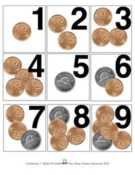 Here is a set of cards numbered 1-31 that would be a wonderful addition to your pocket chart calendar or in your math tubs. Wonderful for daily rev...