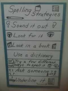 "Spelling - Grades 2-6. We use this strategy very often. We ask them to go through every step to find the correct way to spell a word. They usually figure it out before going to the dictionary. We encourage our students to be ""detectives"" and figure it out on their own. They love figuring it out on their own. Found on pinterest."