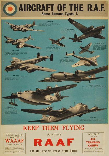 """""""Aircraft of the R.A.F."""""""