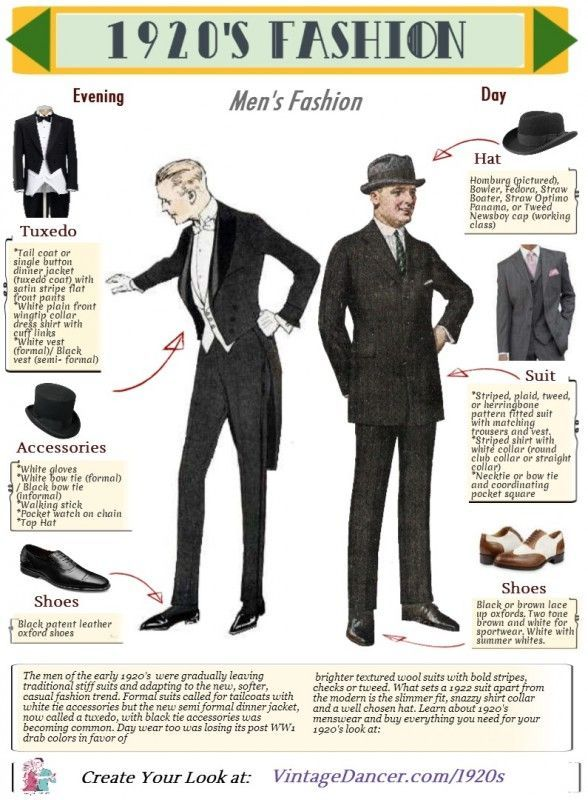1920s Fashion for Men: Suits, Hats, Shoes