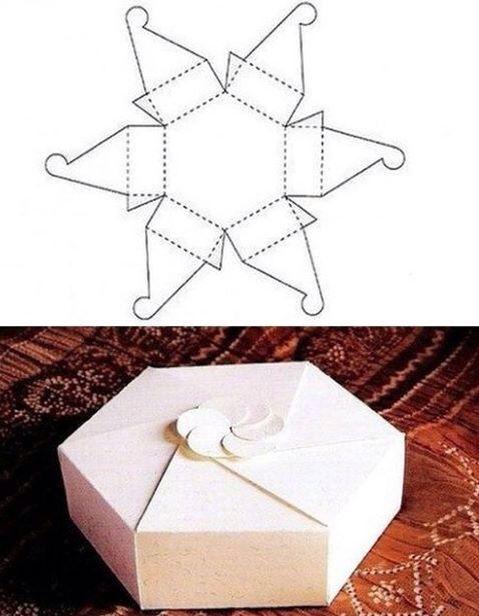 Làm hộp quà Hàng order lào cai hân hạnh tài trợ công thức này